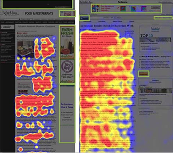 Traditional display ad positions heatmap